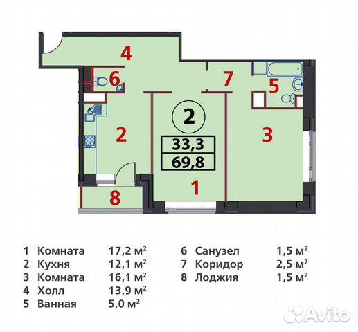 Продается двухкомнатная квартира за 9 700 000 рублей. Москва, посёлок Коммунарка, Ясная улица, 2.