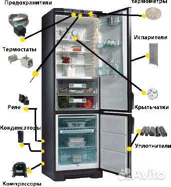 Авито ремонт холодильников в самаре кондиционер киа рио обслуживание