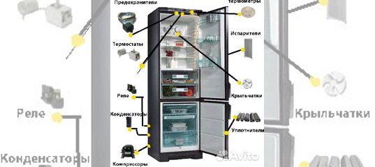 Вакансии мастер по ремонту холодильников самара установки заправки кондиционеров